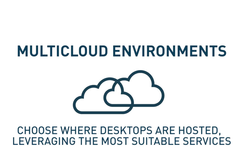 Multicloud Environments Explained